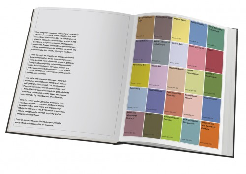 AM book Contents 500x353 Q&A: The Art Museums Amanda Renshaw, Editorial Director of Phaidon